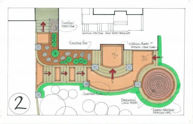 Landscape Design - All Points Property Services Copyrighted